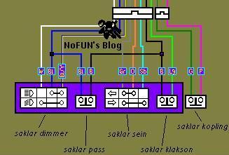 Belajar kelistrikan mimin switch lampu nofuns blog diagram handle kiri minerva asfbconference2016 Images